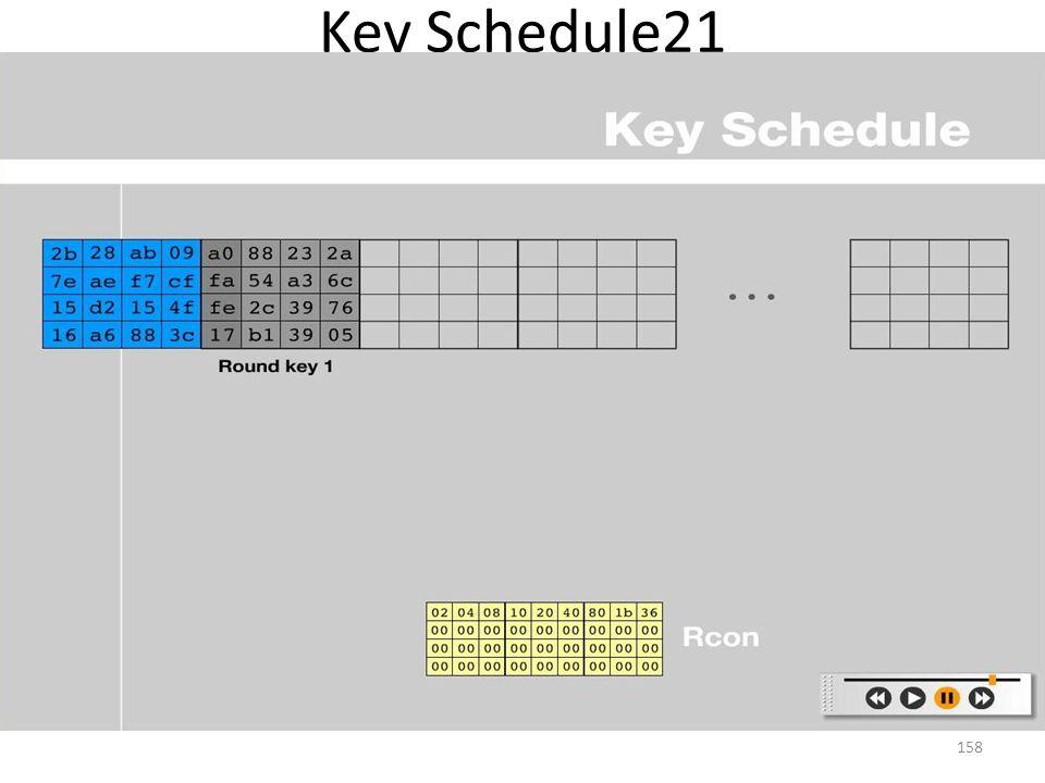Key Schedule21 158