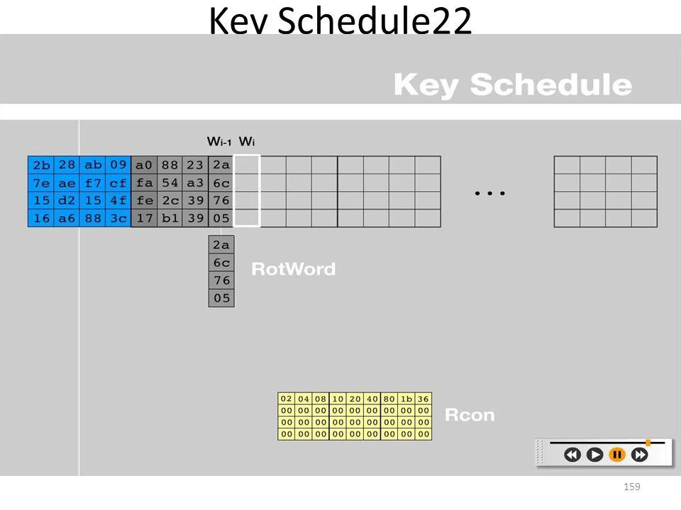 Key Schedule22 159