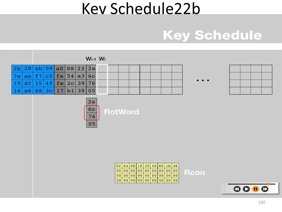 Key Schedule22b 160