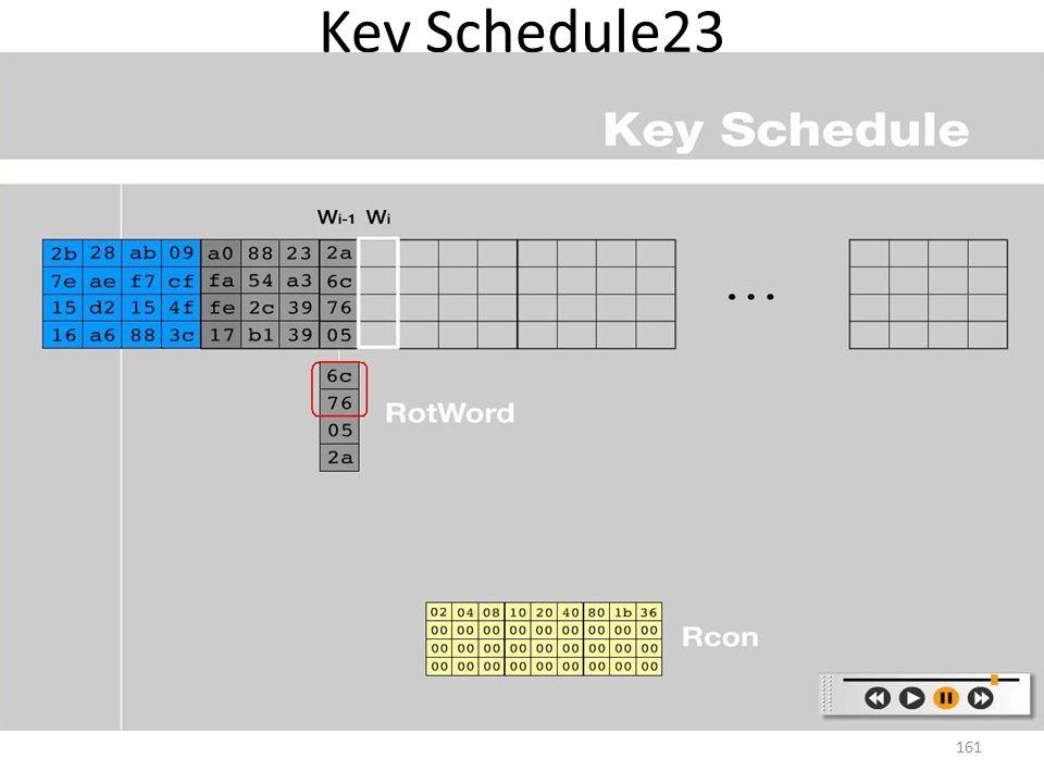 Key Schedule23 161
