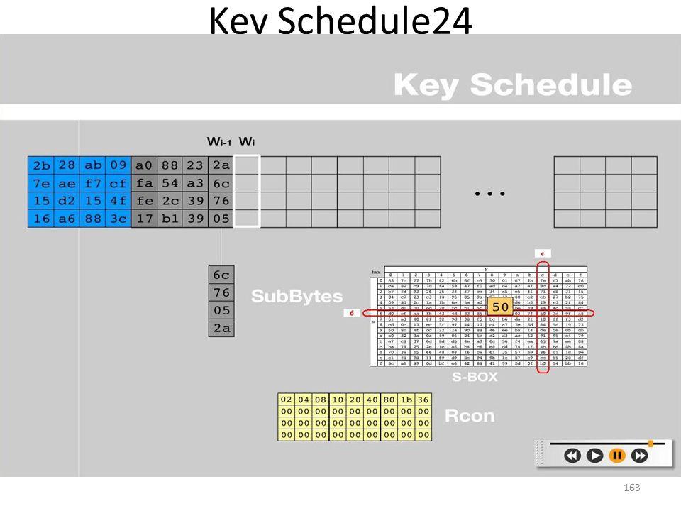 Key Schedule24 163