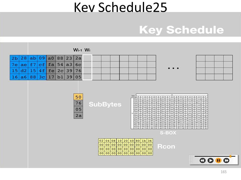 Key Schedule25 165