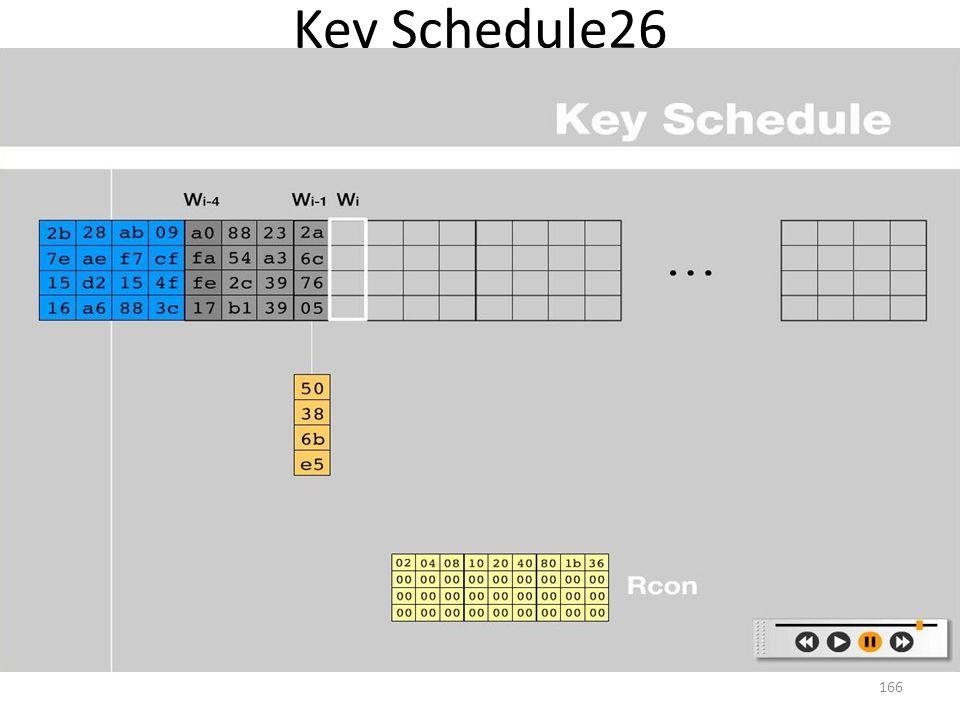 Key Schedule26 166
