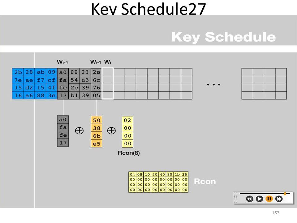 Key Schedule27 167