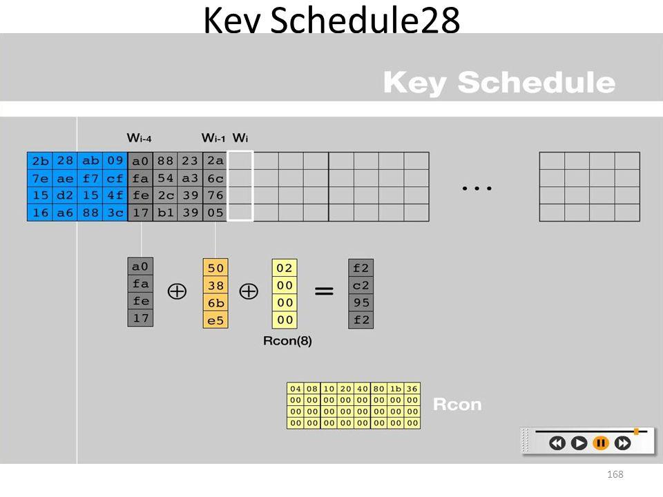 Key Schedule28 168