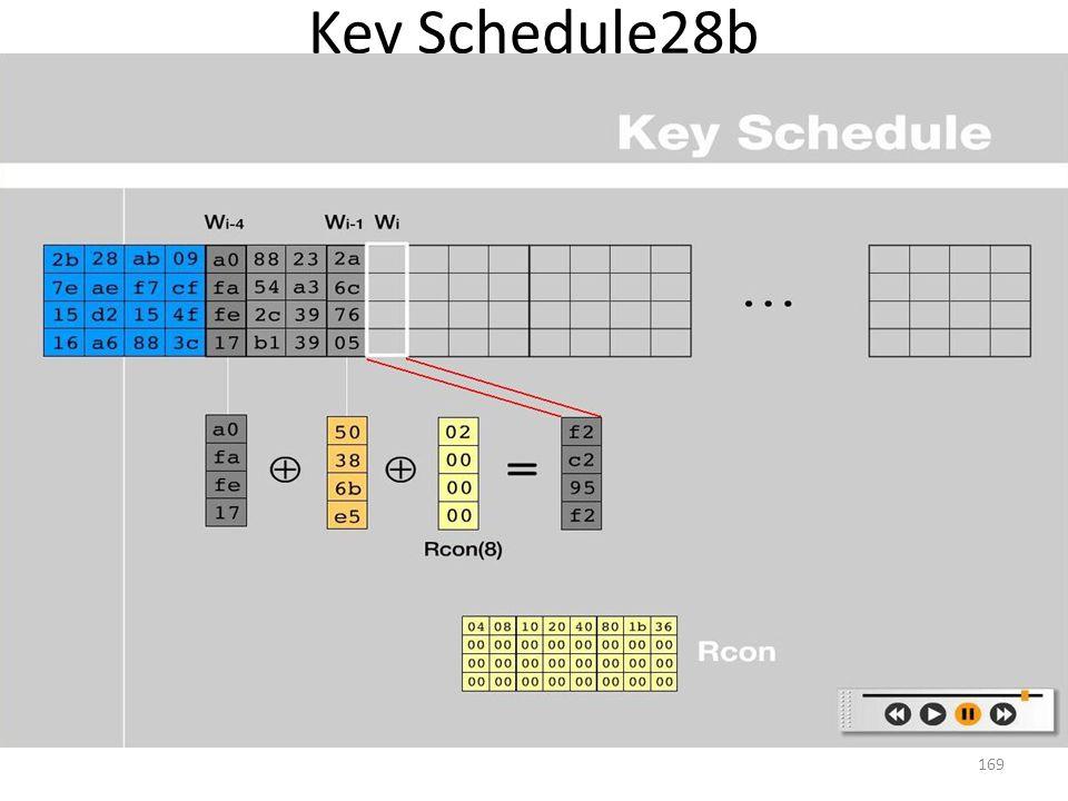 Key Schedule28b 169