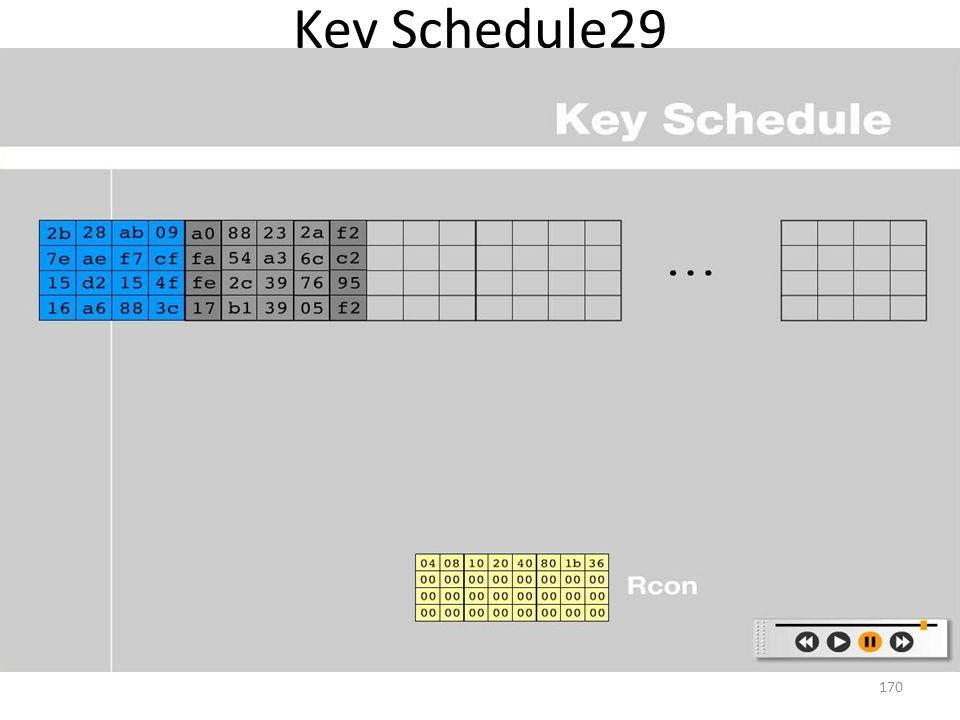 Key Schedule29 170