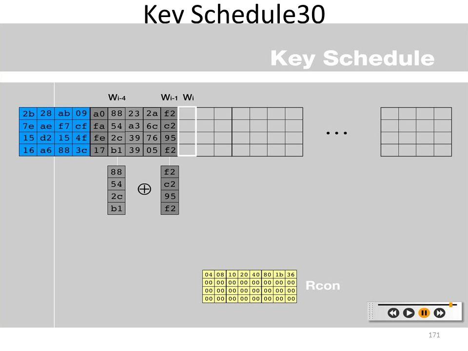Key Schedule30 171