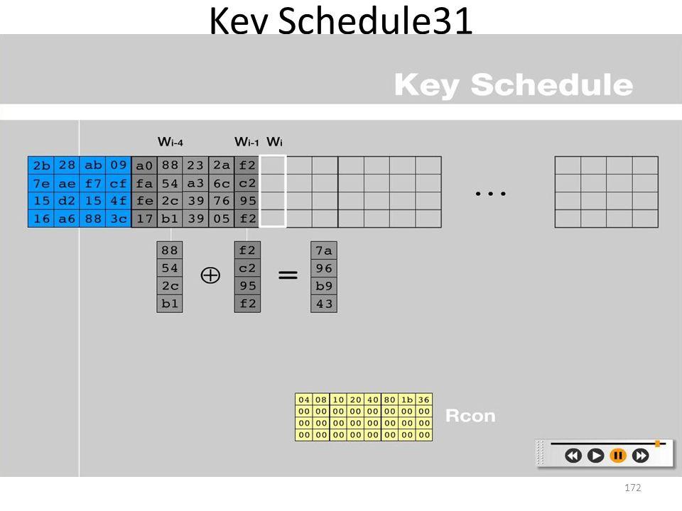 Key Schedule31 172