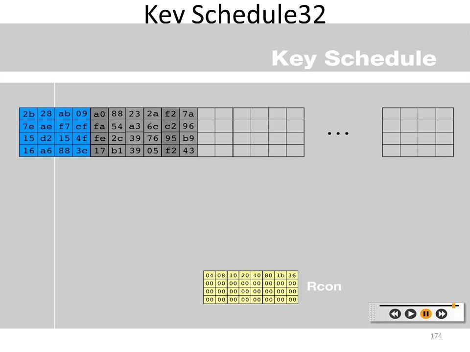 Key Schedule32 174