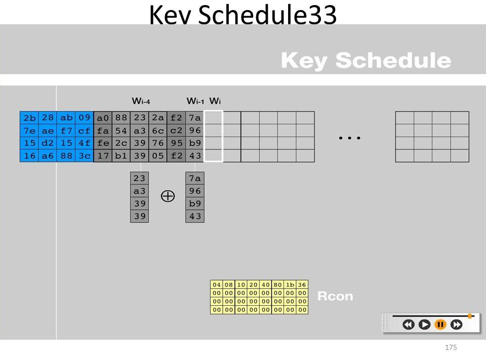 Key Schedule33 175