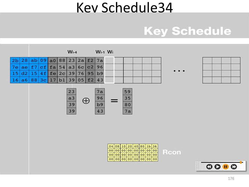 Key Schedule34 176