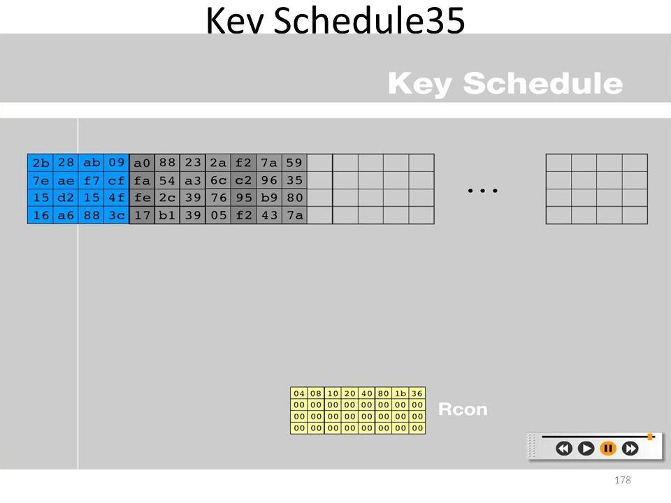 Key Schedule35 178