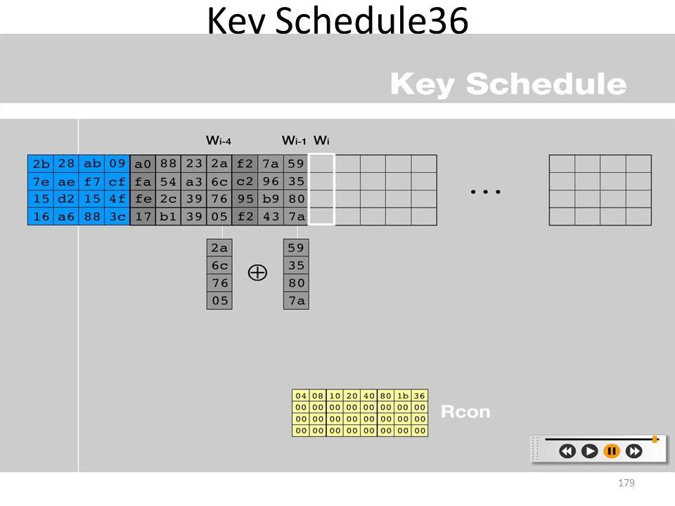 Key Schedule36 179