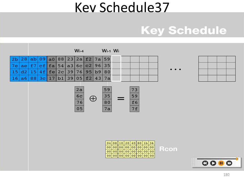 Key Schedule37 180