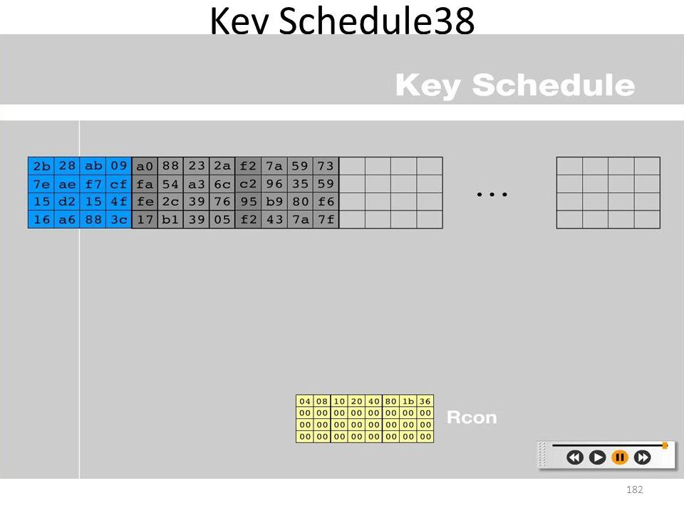 Key Schedule38 182