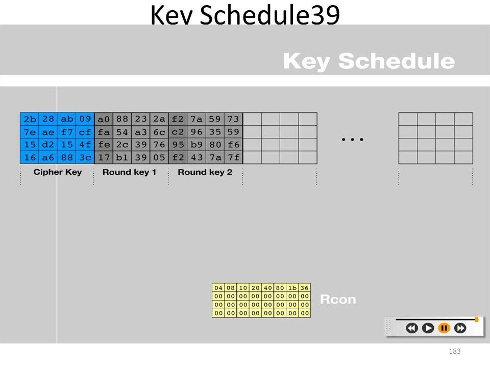 Key Schedule39 183