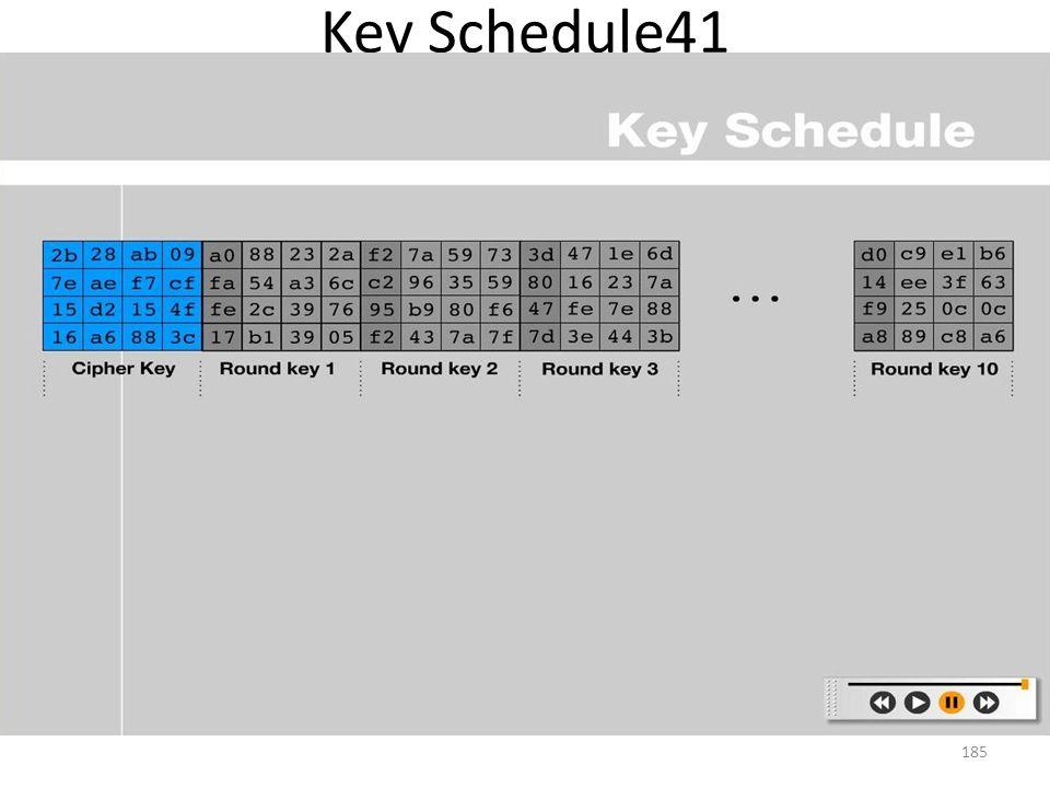 Key Schedule41 185