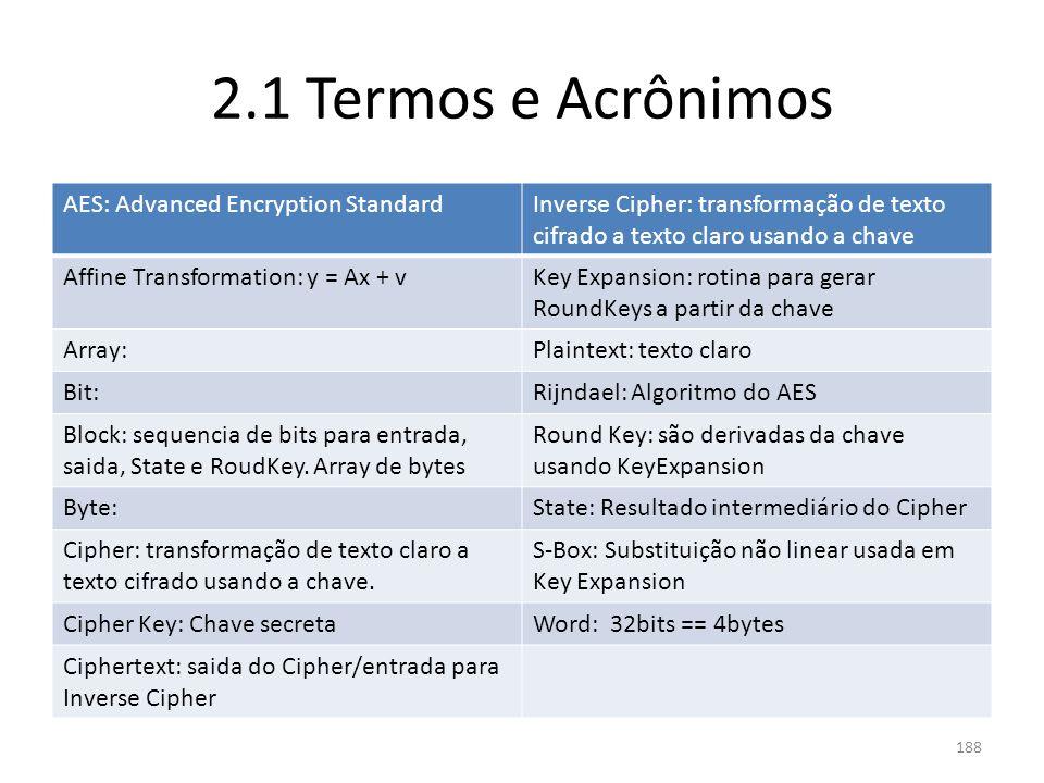 188 2.1 Termos e Acrônimos AES: Advanced Encryption StandardInverse Cipher: transformação de texto cifrado a texto claro usando a chave Affine Transfo