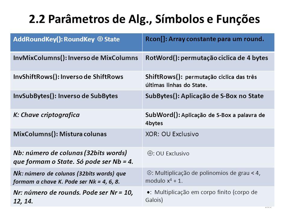 189 2.2 Parâmetros de Alg., Símbolos e Funções AddRoundKey(): RoundKey State Rcon[]: Array constante para um round. InvMixColumns(): Inverso de MixCol