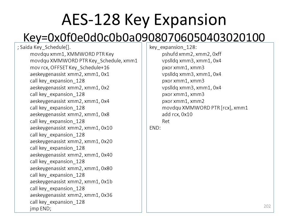 AES-128 Key Expansion Key=0x0f0e0d0c0b0a09080706050403020100 ; Saida Key_Schedule[]. movdqu xmm1, XMMWORD PTR Key movdqu XMMWORD PTR Key_Schedule, xmm