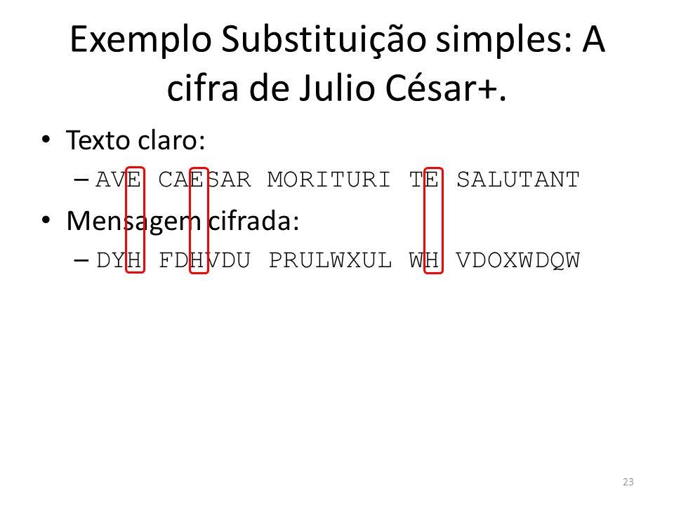 23 Exemplo Substituição simples: A cifra de Julio César+. Texto claro: – AVE CAESAR MORITURI TE SALUTANT Mensagem cifrada: – DYH FDHVDU PRULWXUL WH VD