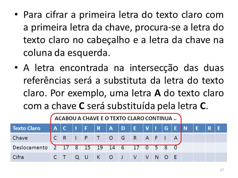 27 Para cifrar a primeira letra do texto claro com a primeira letra da chave, procura-se a letra do texto claro no cabeçalho e a letra da chave na col