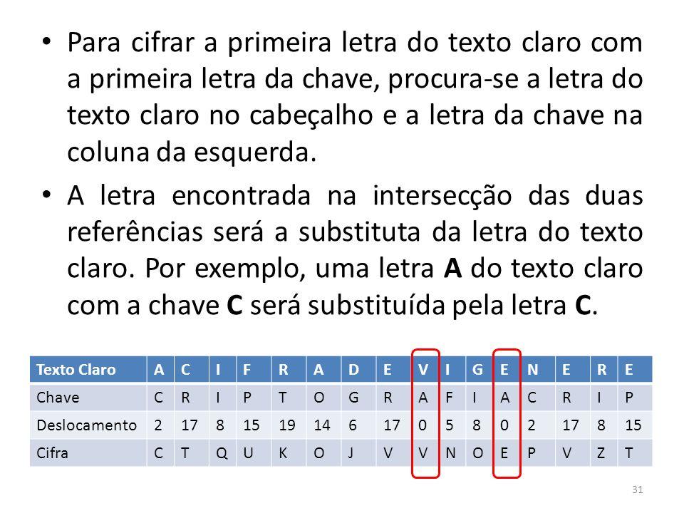 31 Para cifrar a primeira letra do texto claro com a primeira letra da chave, procura-se a letra do texto claro no cabeçalho e a letra da chave na col