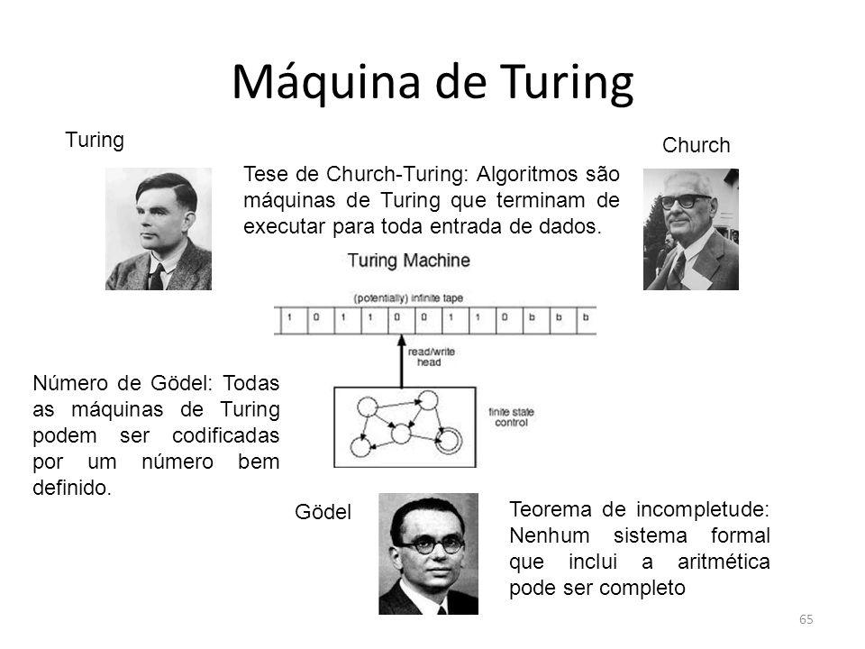 65 Máquina de Turing Tese de Church-Turing: Algoritmos são máquinas de Turing que terminam de executar para toda entrada de dados. Turing Church Gödel