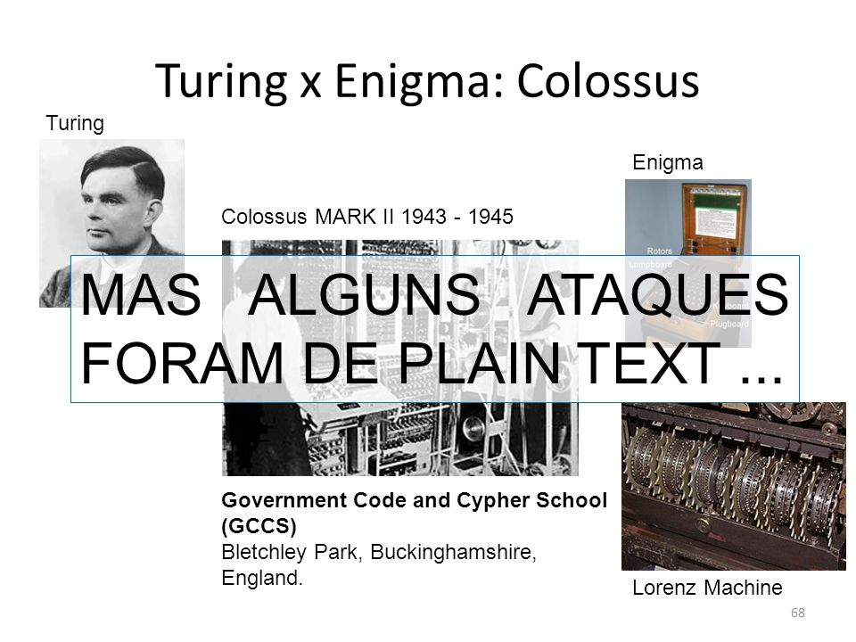 Turing x Enigma: Colossus 68 Turing Colossus MARK II 1943 - 1945 Lorenz Machine Government Code and Cypher School (GCCS) Bletchley Park, Buckinghamshi