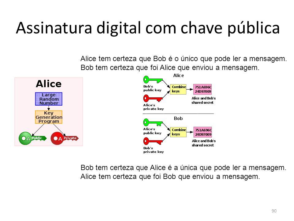 90 Assinatura digital com chave pública Alice tem certeza que Bob é o único que pode ler a mensagem. Bob tem certeza que foi Alice que enviou a mensag