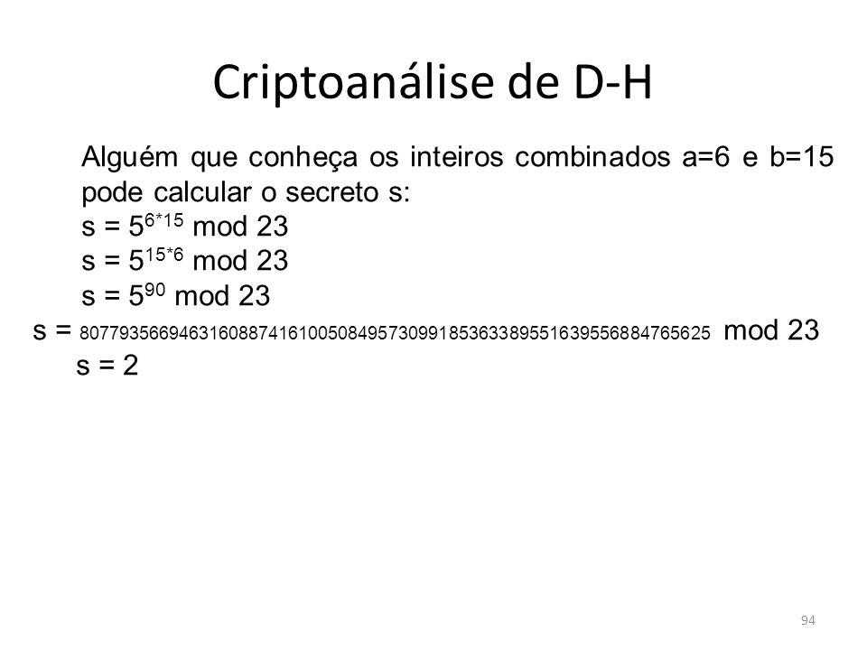 Criptoanálise de D-H 94 Alguém que conheça os inteiros combinados a=6 e b=15 pode calcular o secreto s: s = 5 6*15 mod 23 s = 5 15*6 mod 23 s = 5 90 m