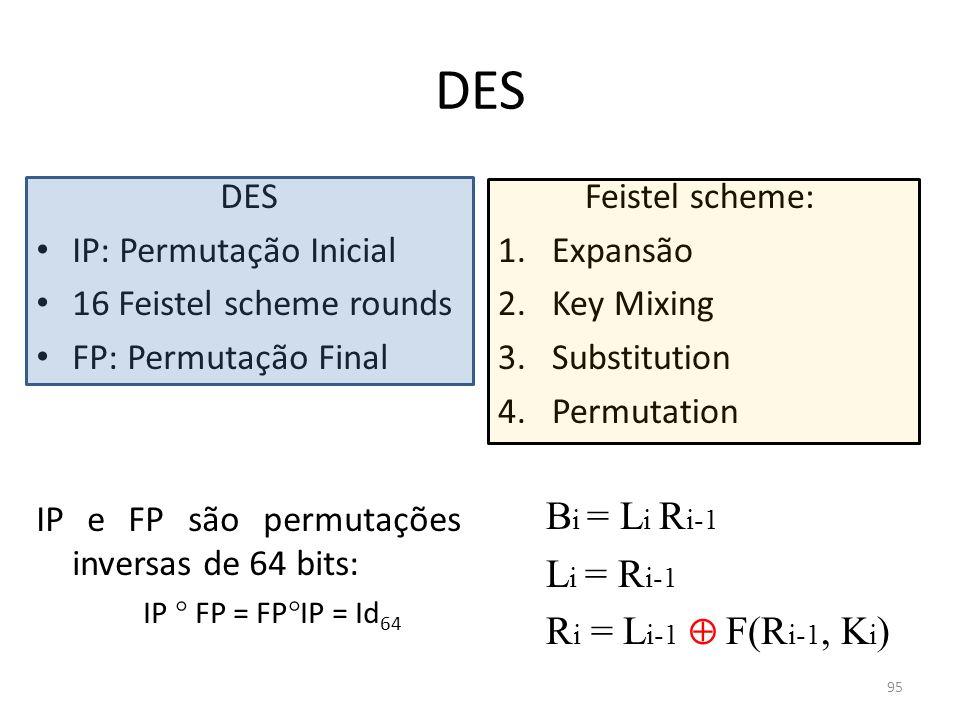 95 DES IP: Permutação Inicial 16 Feistel scheme rounds FP: Permutação Final IP e FP são permutações inversas de 64 bits: IP FP = FP IP = Id 64 Feistel