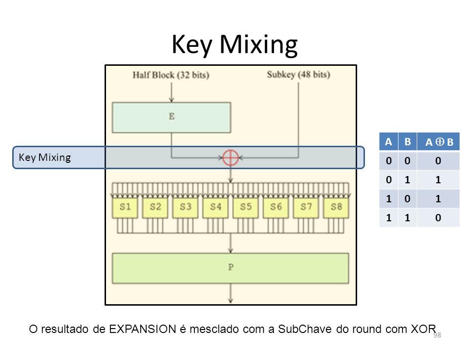 98 Key Mixing O resultado de EXPANSION é mesclado com a SubChave do round com XOR AB A B 000 011 101 110