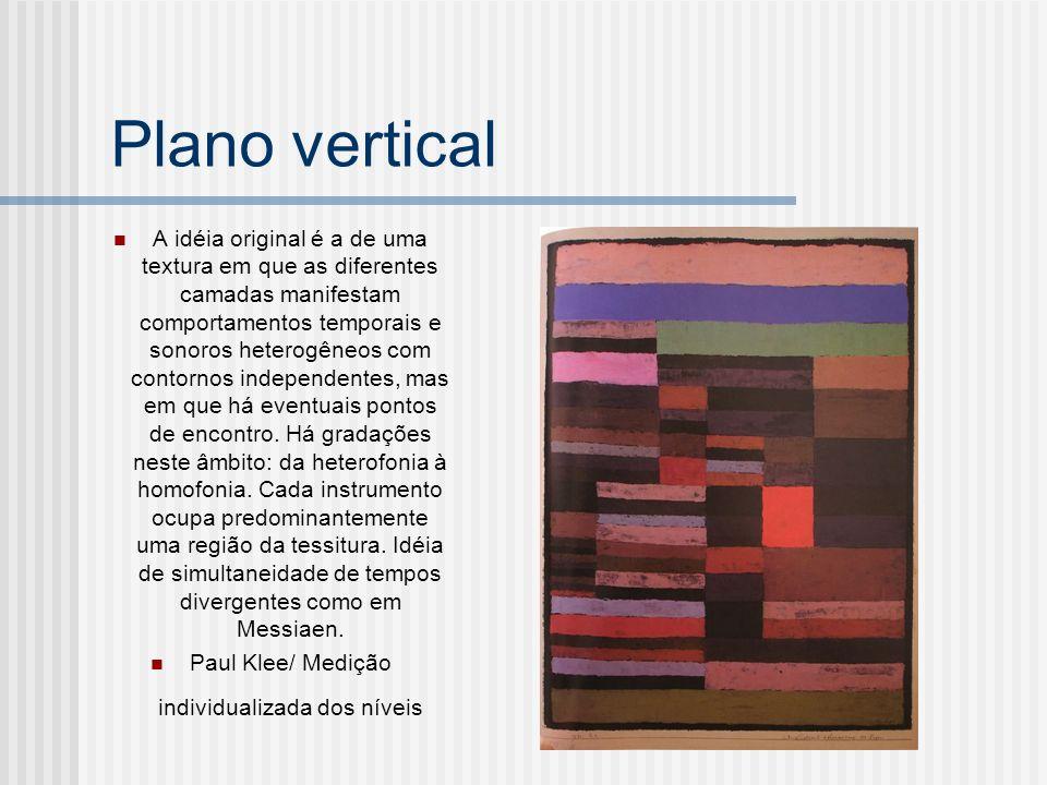 Plano vertical A idéia original é a de uma textura em que as diferentes camadas manifestam comportamentos temporais e sonoros heterogêneos com contorn