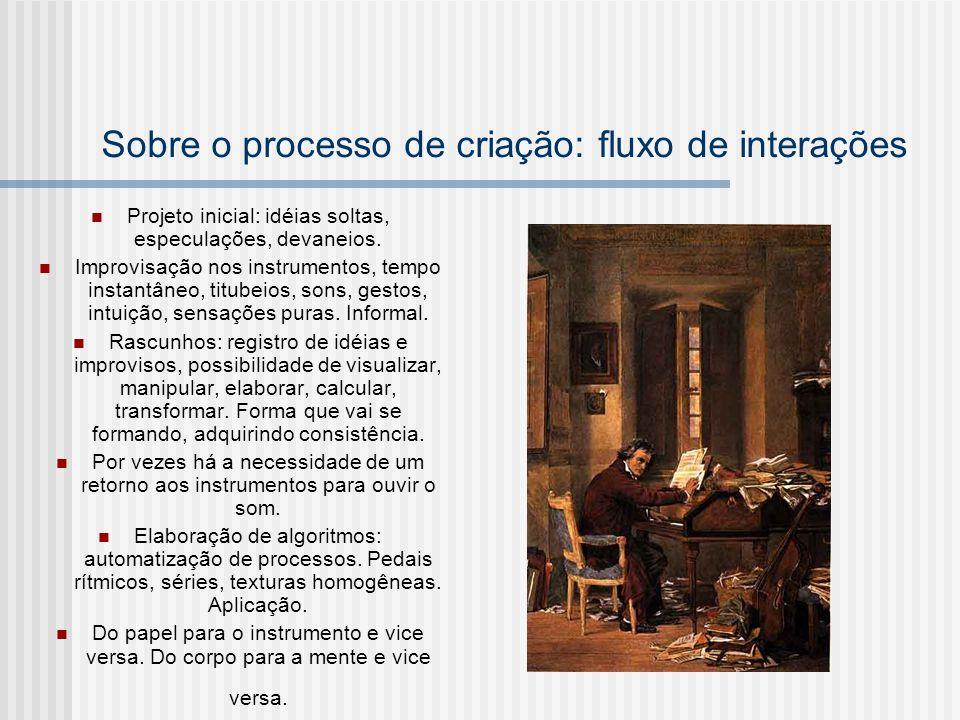 Sobre o processo de criação: fluxo de interações Projeto inicial: idéias soltas, especulações, devaneios. Improvisação nos instrumentos, tempo instant