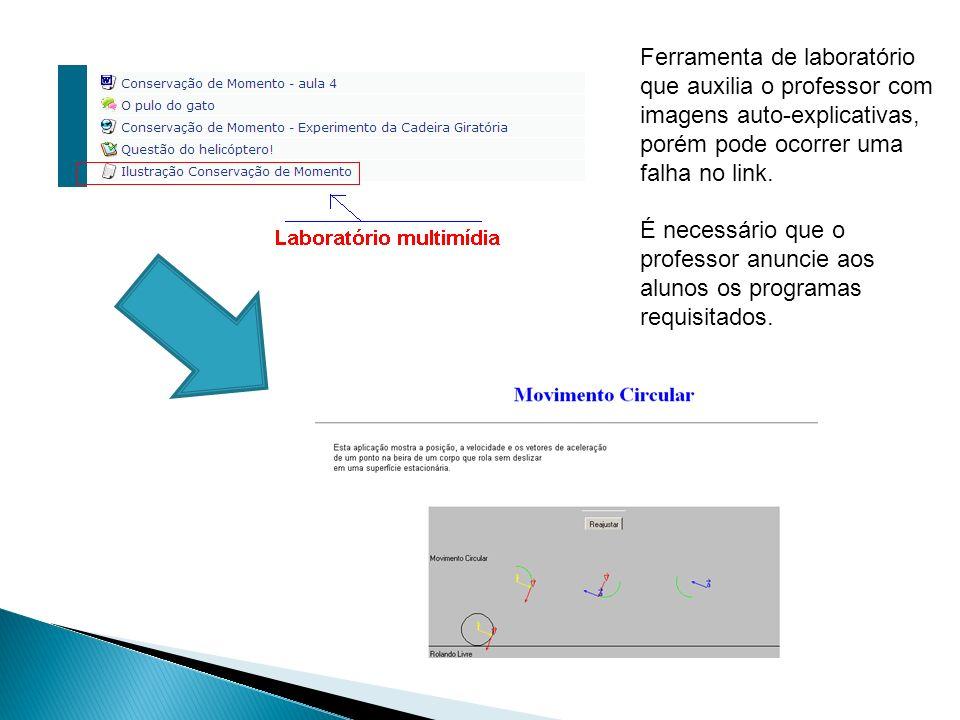Ferramenta de laboratório que auxilia o professor com imagens auto-explicativas, porém pode ocorrer uma falha no link. É necessário que o professor an