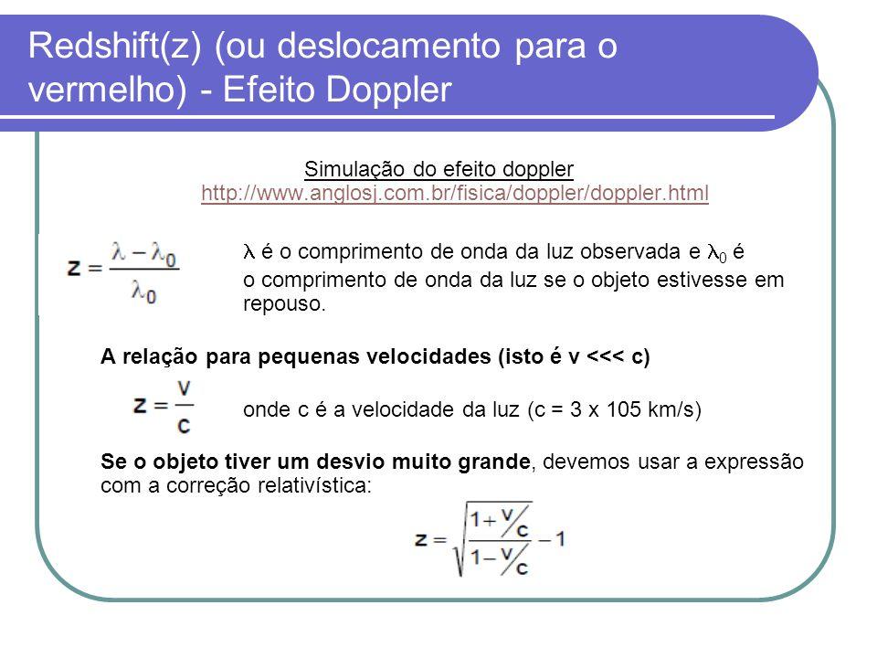 Redshift(z) (ou deslocamento para o vermelho) - Efeito Doppler Simulação do efeito doppler http://www.anglosj.com.br/fisica/doppler/doppler.html http: