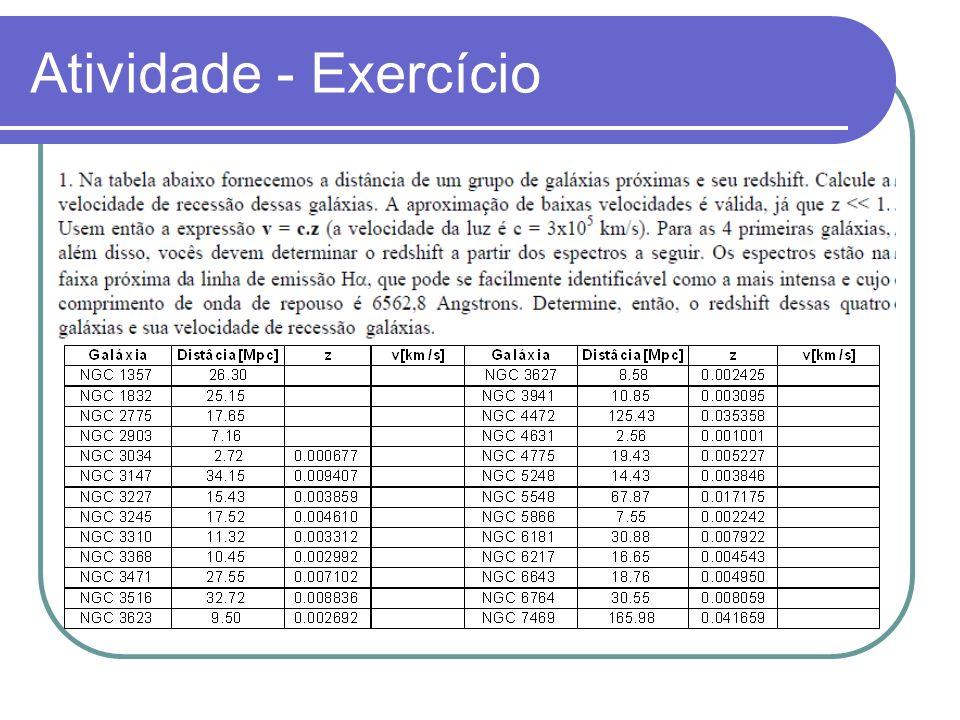 Calculando...3. Determine a constante de Hubble através do gráfico montado no exercício anterior.