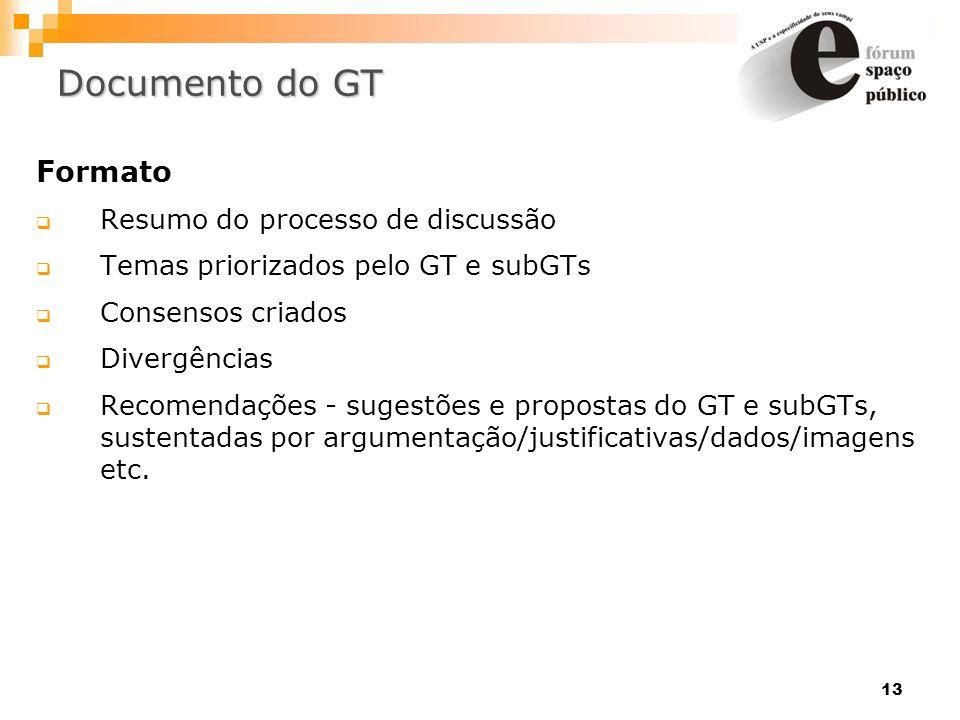13 Documento do GT Formato Resumo do processo de discussão Temas priorizados pelo GT e subGTs Consensos criados Divergências Recomendações - sugestões