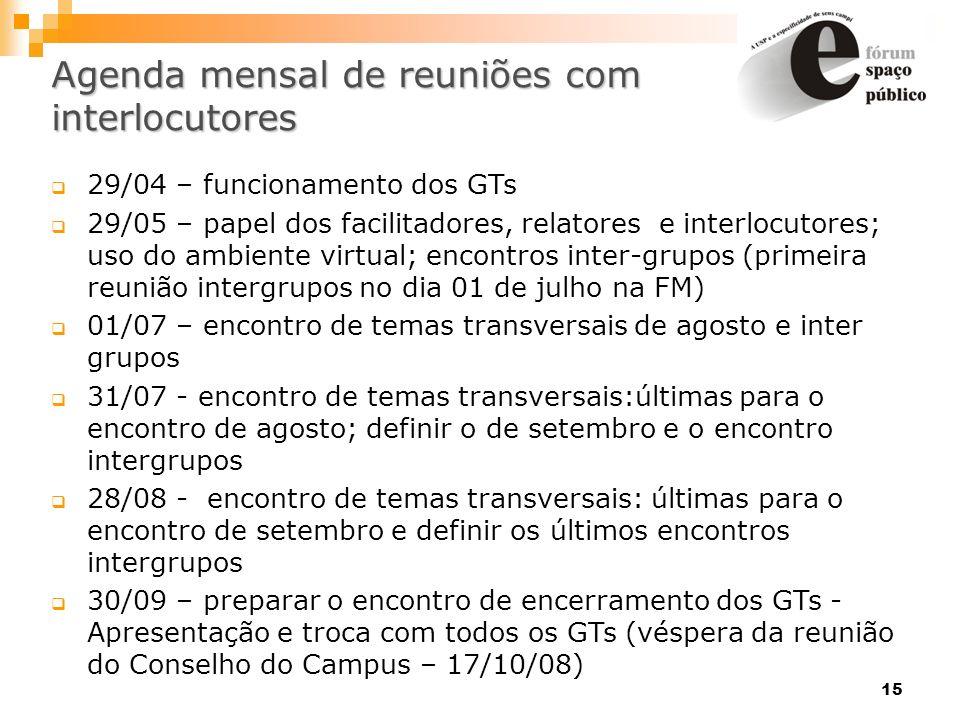 15 Agenda mensal de reuniões com interlocutores 29/04 – funcionamento dos GTs 29/05 – papel dos facilitadores, relatores e interlocutores; uso do ambi
