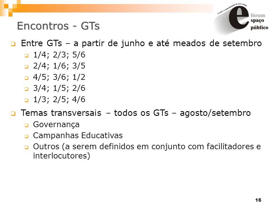 16 Encontros - GTs Entre GTs – a partir de junho e até meados de setembro 1/4; 2/3; 5/6 2/4; 1/6; 3/5 4/5; 3/6; 1/2 3/4; 1/5; 2/6 1/3; 2/5; 4/6 Temas