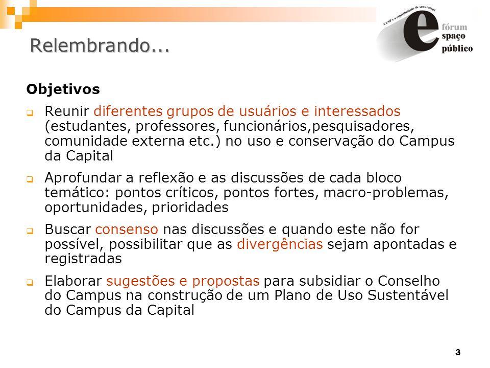 3 Relembrando... Objetivos Reunir diferentes grupos de usuários e interessados (estudantes, professores, funcionários,pesquisadores, comunidade extern