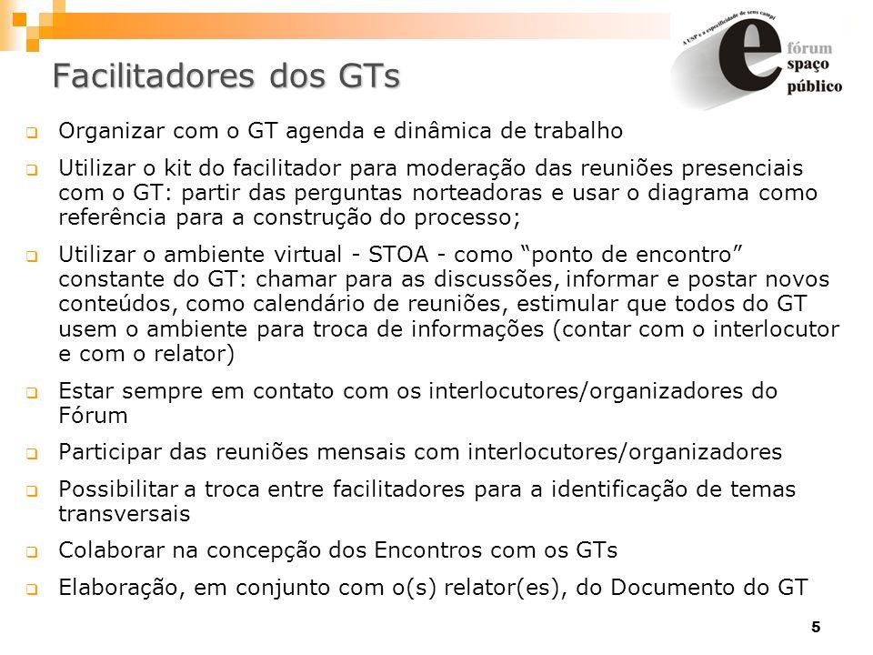 6 Relatores dos GTs Registrar e disponibilizar a memória das reuniões dos GTs no ambiente virtual do Fórum – http://stoa.usp.br/espacousp/profile/ http://stoa.usp.br/espacousp/profile/ Disponibilizar calendário de reuniões do GT no ambiente virtual do Fórum Elaboração, em conjunto com o facilitador, do Documento Final do GT