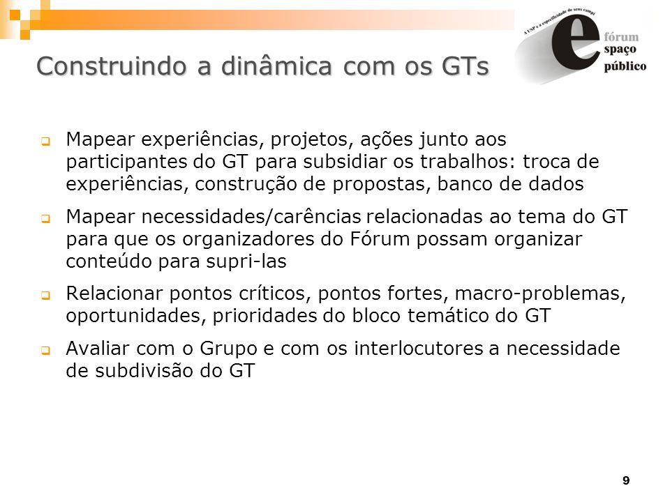 9 Construindo a dinâmica com os GTs Mapear experiências, projetos, ações junto aos participantes do GT para subsidiar os trabalhos: troca de experiênc