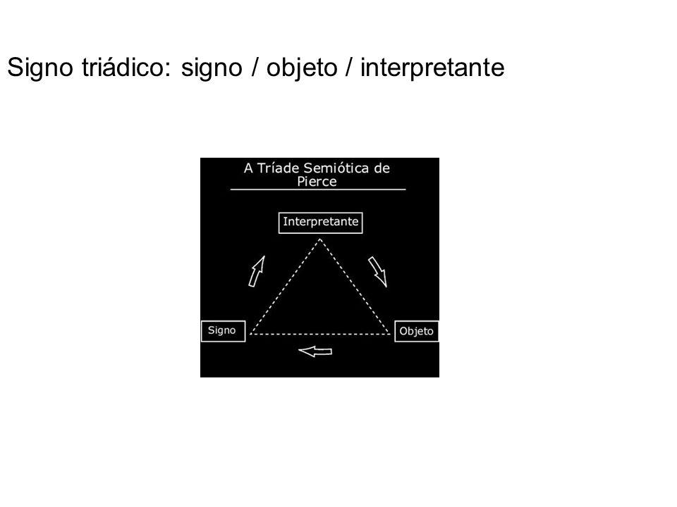 Signo triádico: signo / objeto / interpretante