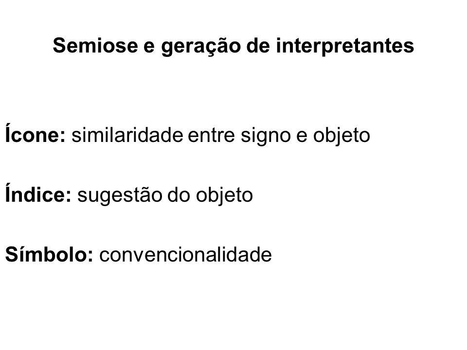 Semiose e geração de interpretantes Ícone: similaridade entre signo e objeto Índice: sugestão do objeto Símbolo: convencionalidade