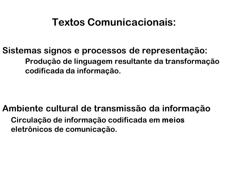 Textos Comunicacionais: Sistemas signos e processos de representação: Produção de linguagem resultante da transformação codificada da informação. Ambi