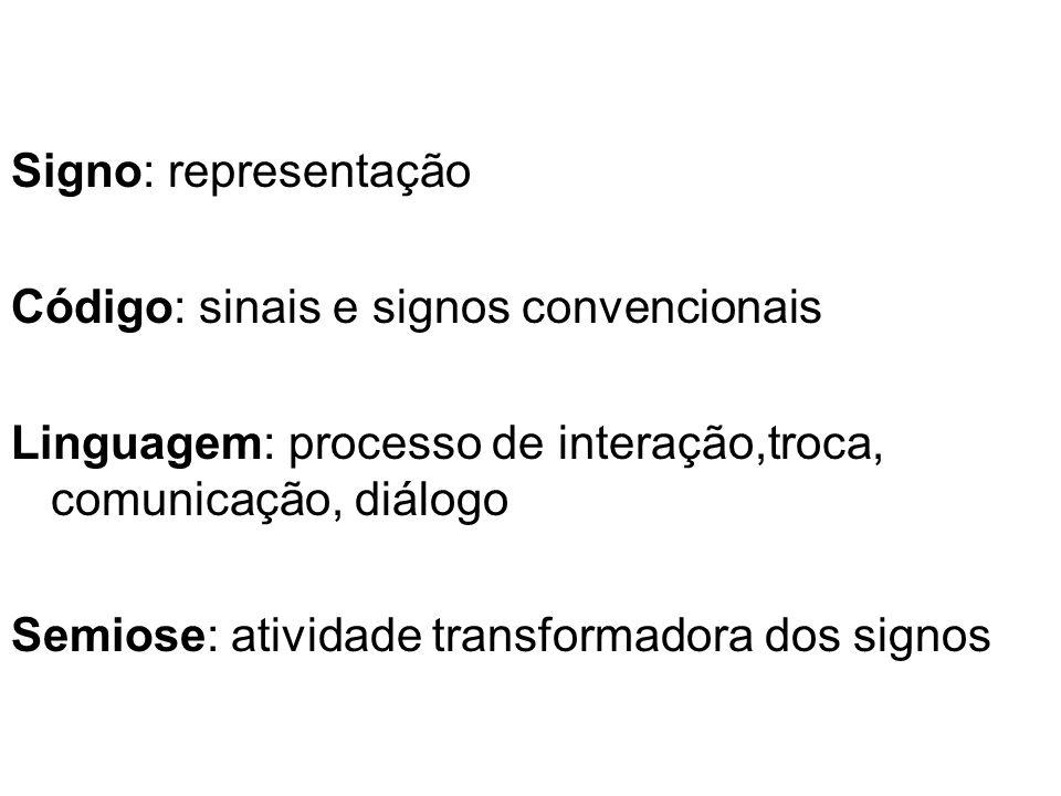 Signo: representação Código: sinais e signos convencionais Linguagem: processo de interação,troca, comunicação, diálogo Semiose: atividade transformad