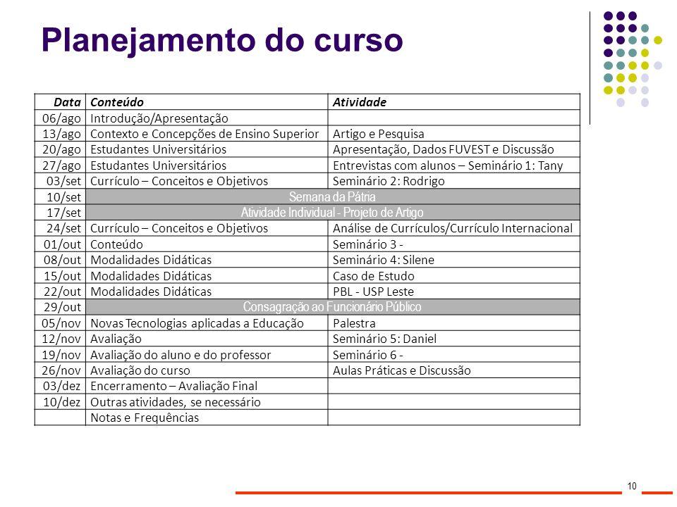 Planejamento do curso Cronograma: DataConteúdoAtividade 06/agoIntrodução/Apresentação 13/agoContexto e Concepções de Ensino SuperiorArtigo e Pesquisa
